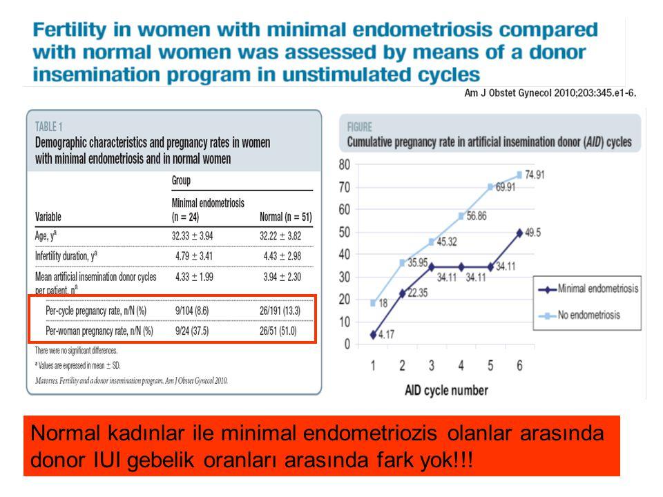 Normal kadınlar ile minimal endometriozis olanlar arasında