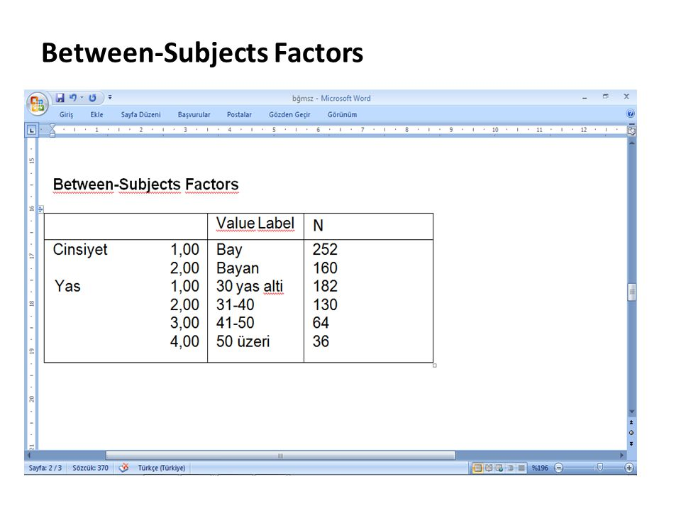 Between-Subjects Factors