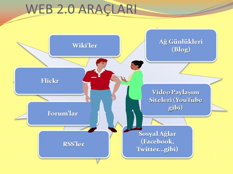 WEB 2.0 ARAÇLARI Ağ Günlükleri (Blog) Wiki'ler Flickr