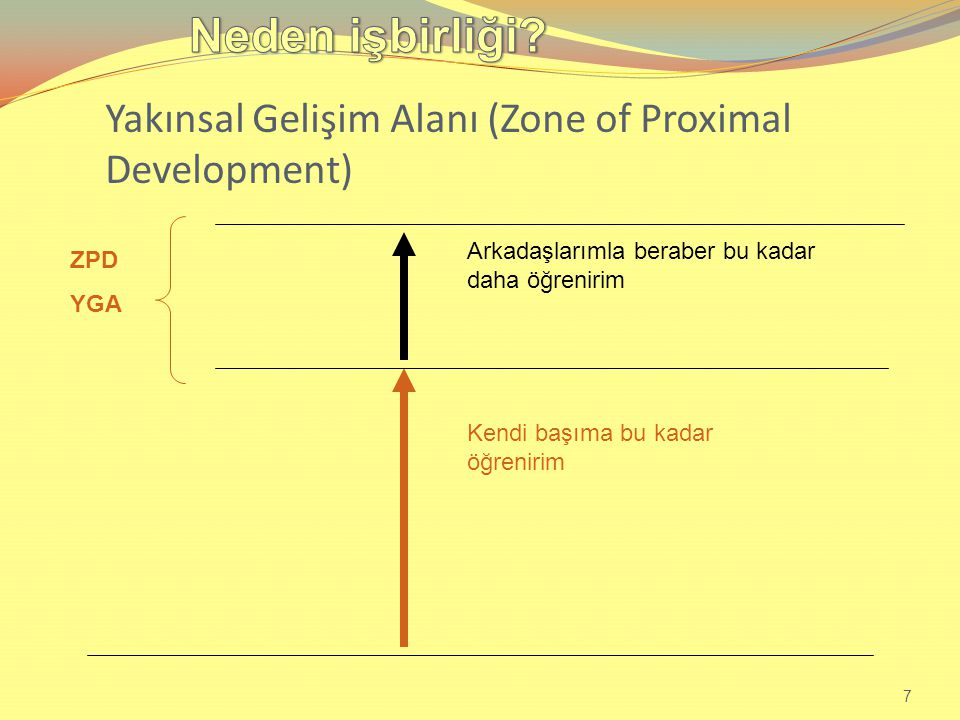 Yakınsal Gelişim Alanı (Zone of Proximal Development)
