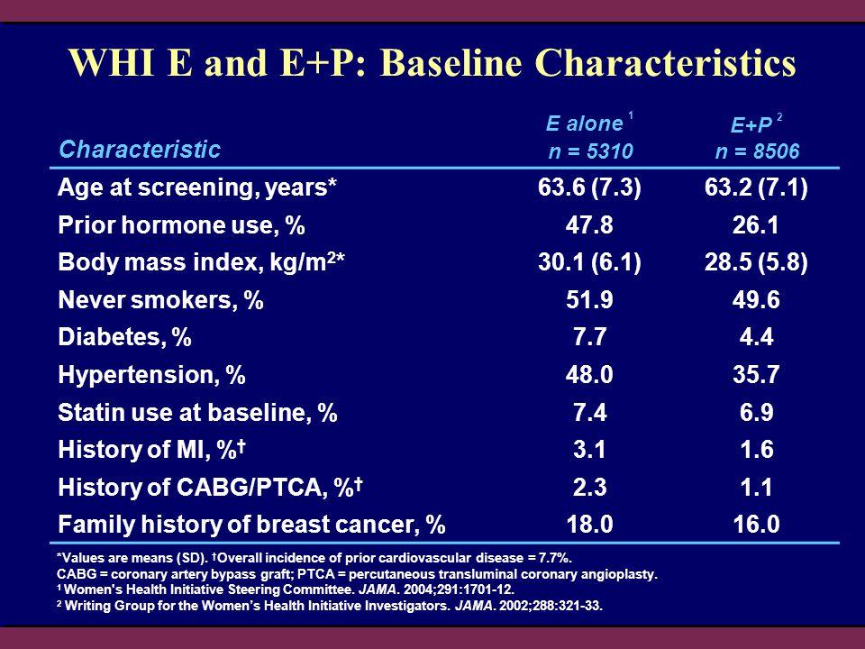 WHI E and E+P: Baseline Characteristics