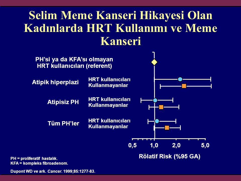 PH'si ya da KFA'sı olmayan HRT kullanıcıları (referent)