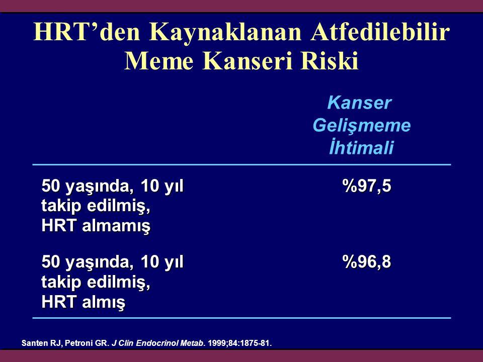 HRT'den Kaynaklanan Atfedilebilir Meme Kanseri Riski