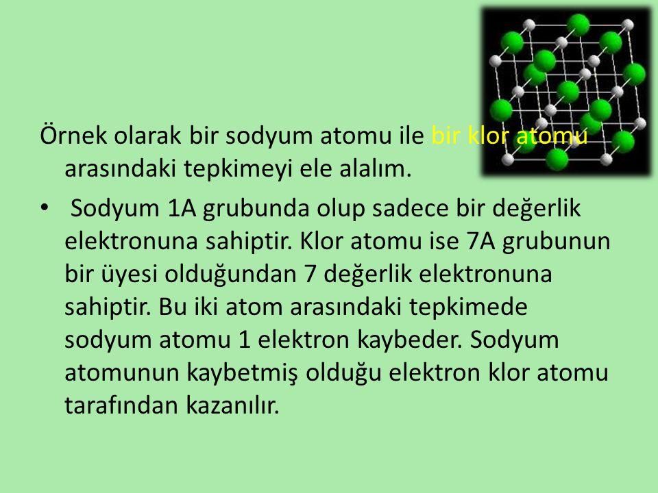 Örnek olarak bir sodyum atomu ile bir klor atomu arasındaki tepkimeyi ele alalım.