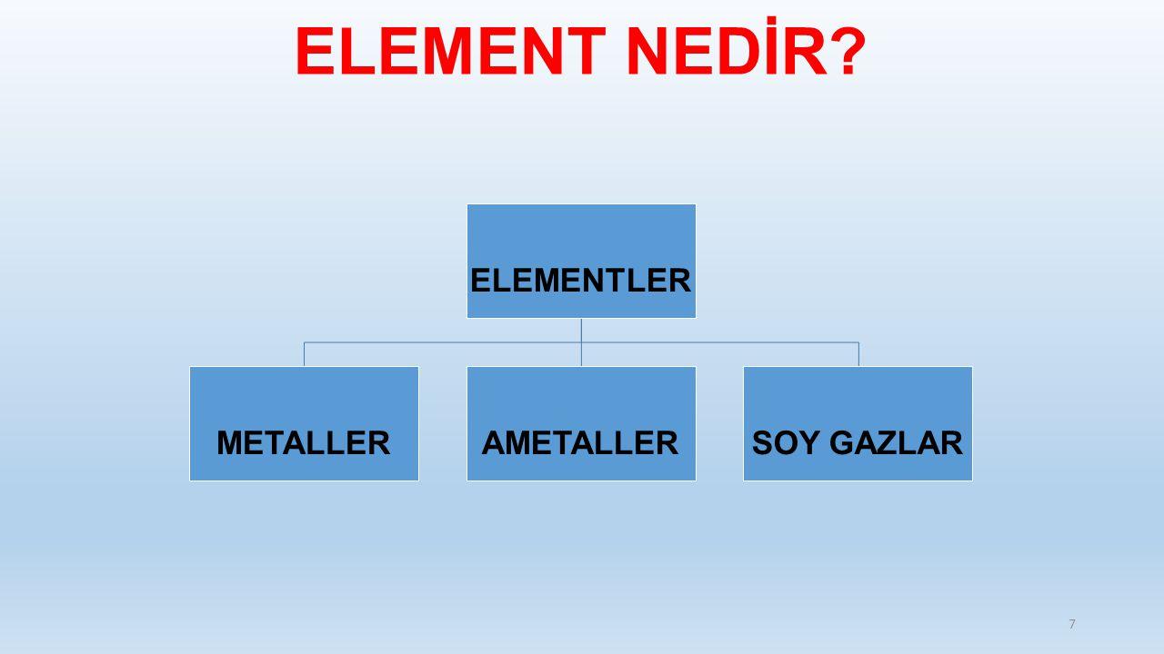 ELEMENT NEDİR ELEMENTLER METALLER AMETALLER SOY GAZLAR
