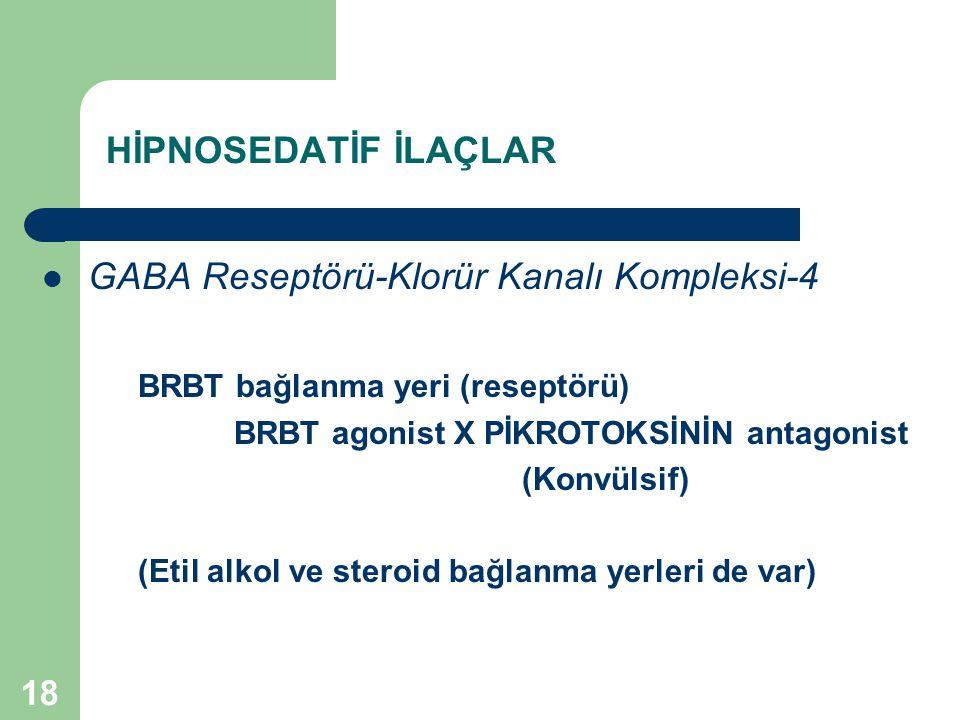 GABA Reseptörü-Klorür Kanalı Kompleksi-4