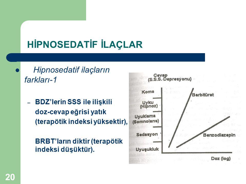 HİPNOSEDATİF İLAÇLAR Hipnosedatif ilaçların farkları-1