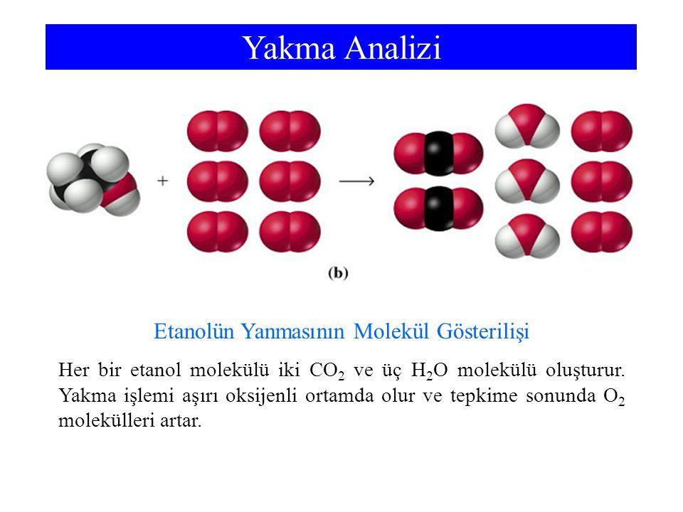 Etanolün Yanmasının Molekül Gösterilişi