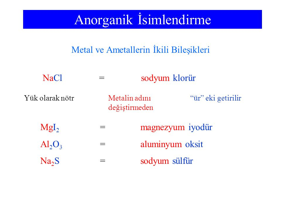 Anorganik İsimlendirme