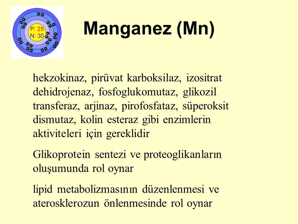 Manganez (Mn)