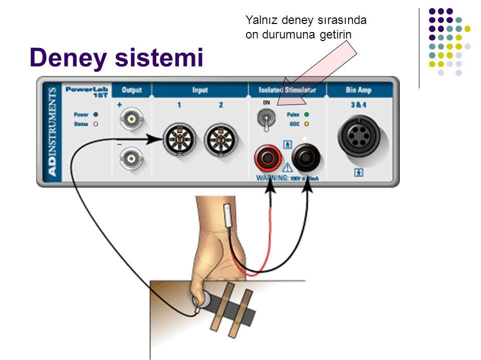 Deney sistemi Yalnız deney sırasında on durumuna getirin