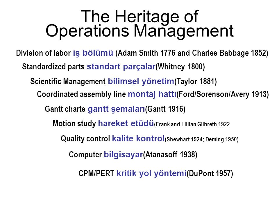 The Heritage of Operations Management