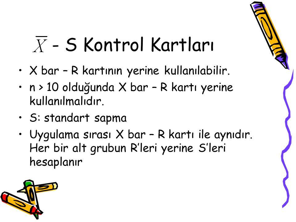 - S Kontrol Kartları X bar – R kartının yerine kullanılabilir.