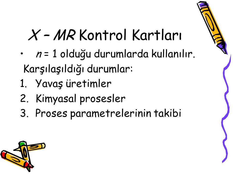 X – MR Kontrol Kartları n = 1 olduğu durumlarda kullanılır.