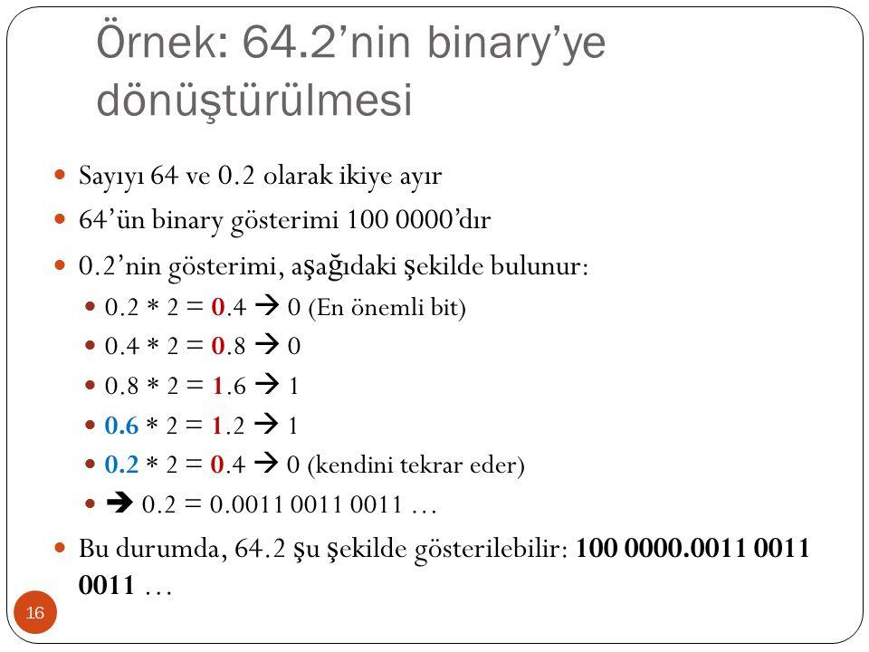 Örnek: 64.2'nin binary'ye dönüştürülmesi