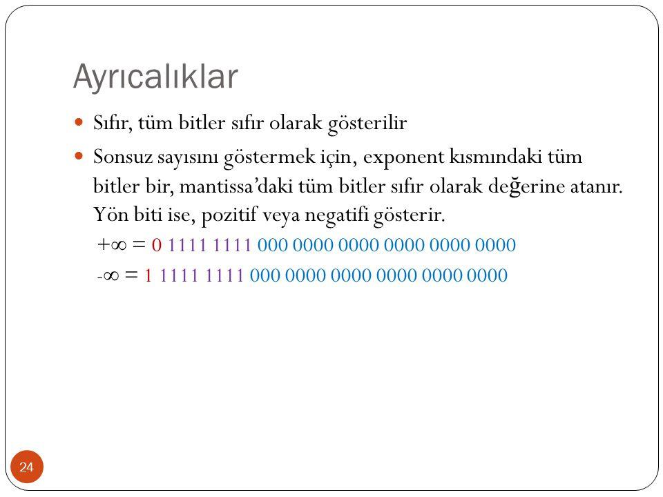 Ayrıcalıklar Sıfır, tüm bitler sıfır olarak gösterilir