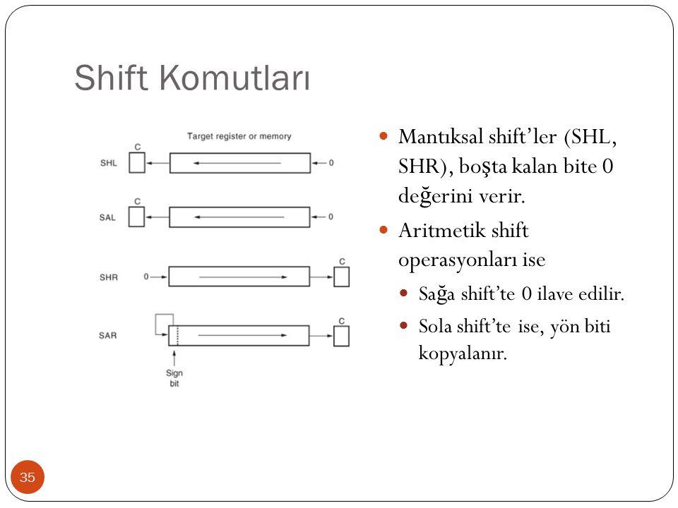 Shift Komutları Mantıksal shift'ler (SHL, SHR), boşta kalan bite 0 değerini verir. Aritmetik shift operasyonları ise.