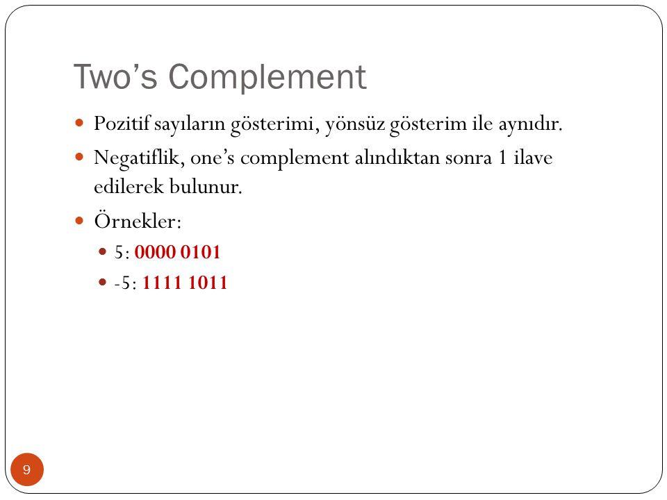 Two's Complement Pozitif sayıların gösterimi, yönsüz gösterim ile aynıdır. Negatiflik, one's complement alındıktan sonra 1 ilave edilerek bulunur.