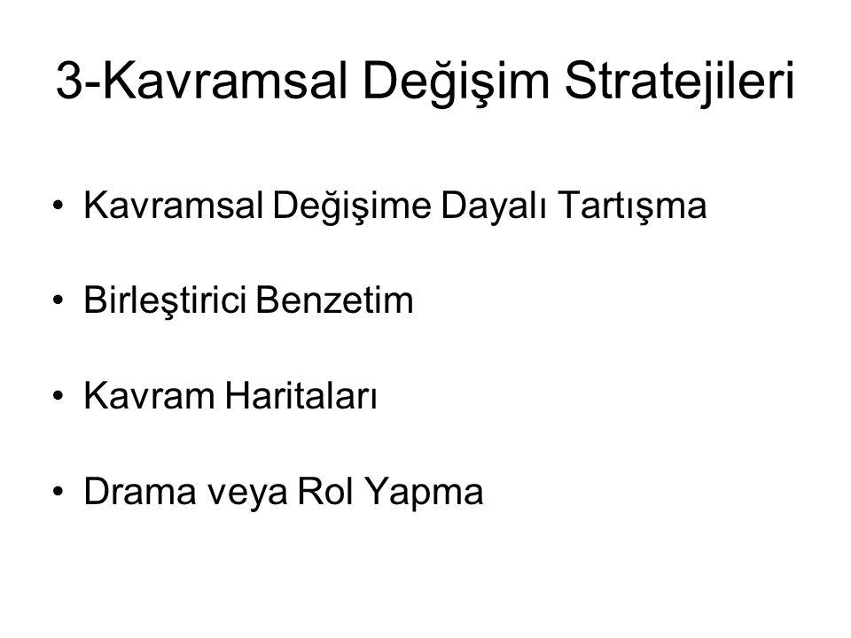 3-Kavramsal Değişim Stratejileri