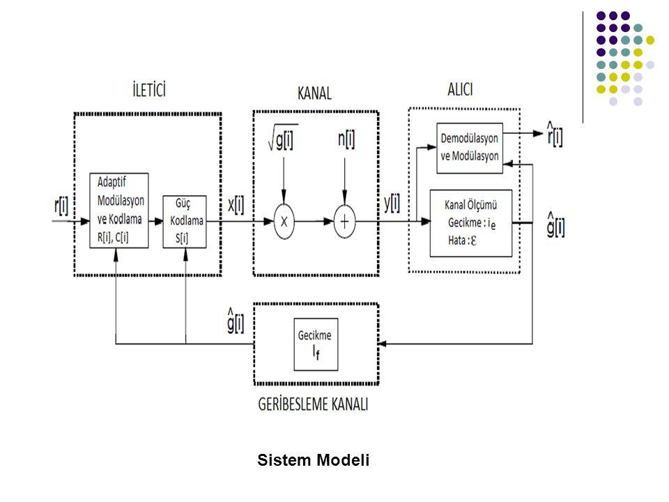 Sistem Modeli
