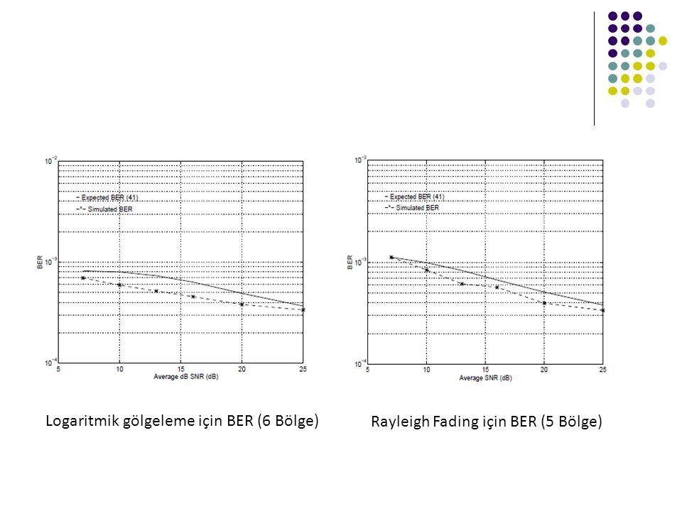 Logaritmik gölgeleme için BER (6 Bölge)