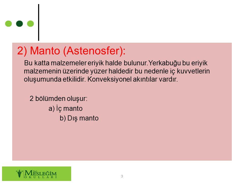 2) Manto (Astenosfer):