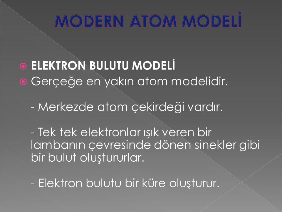 MODERN ATOM MODELİ ELEKTRON BULUTU MODELİ