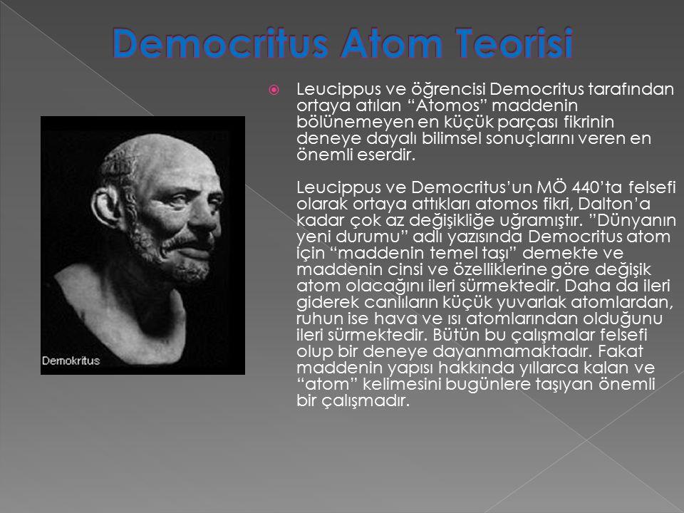 Democritus Atom Teorisi