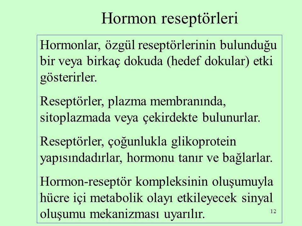 Hormon reseptörleri Hormonlar, özgül reseptörlerinin bulunduğu bir veya birkaç dokuda (hedef dokular) etki gösterirler.