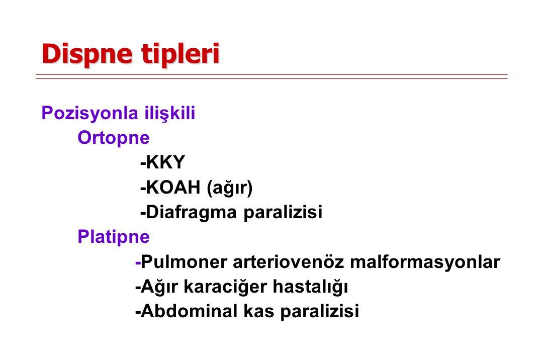 Dispne tipleri Pozisyonla ilişkili Ortopne -KKY -KOAH (ağır)