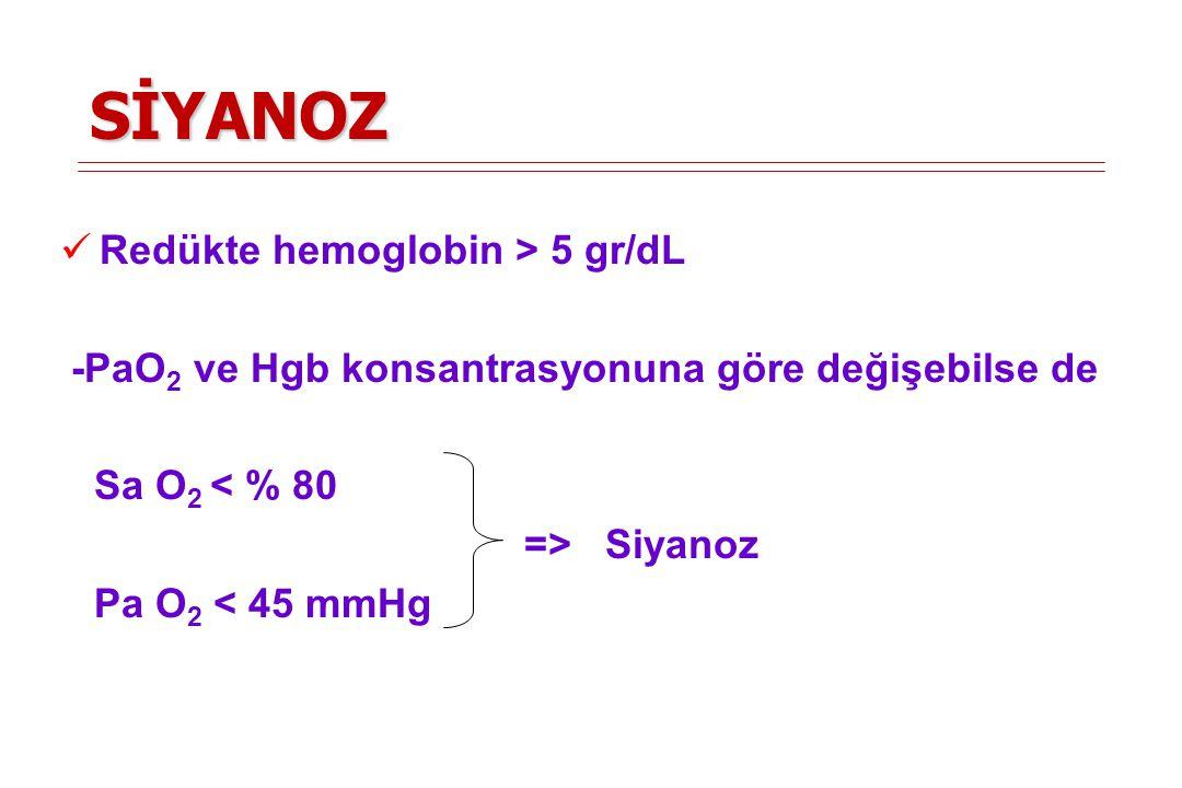 SİYANOZ Redükte hemoglobin > 5 gr/dL