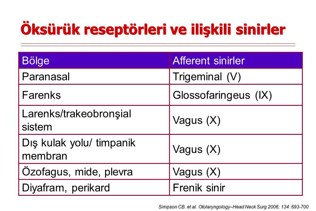 Öksürük reseptörleri ve ilişkili sinirler