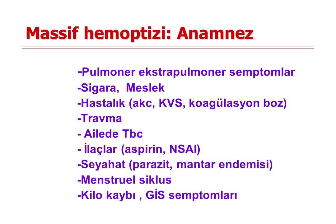 Massif hemoptizi: Anamnez