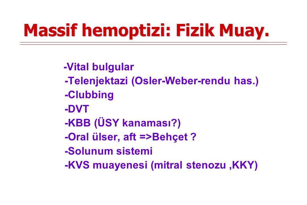 Massif hemoptizi: Fizik Muay.