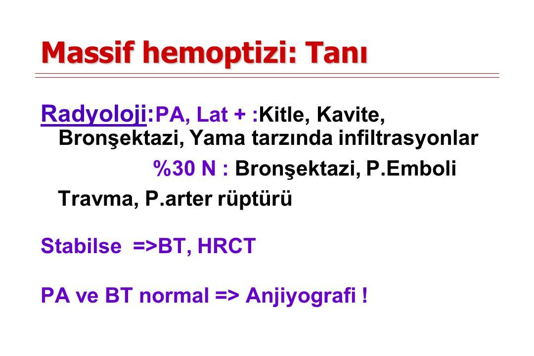 Massif hemoptizi: Tanı