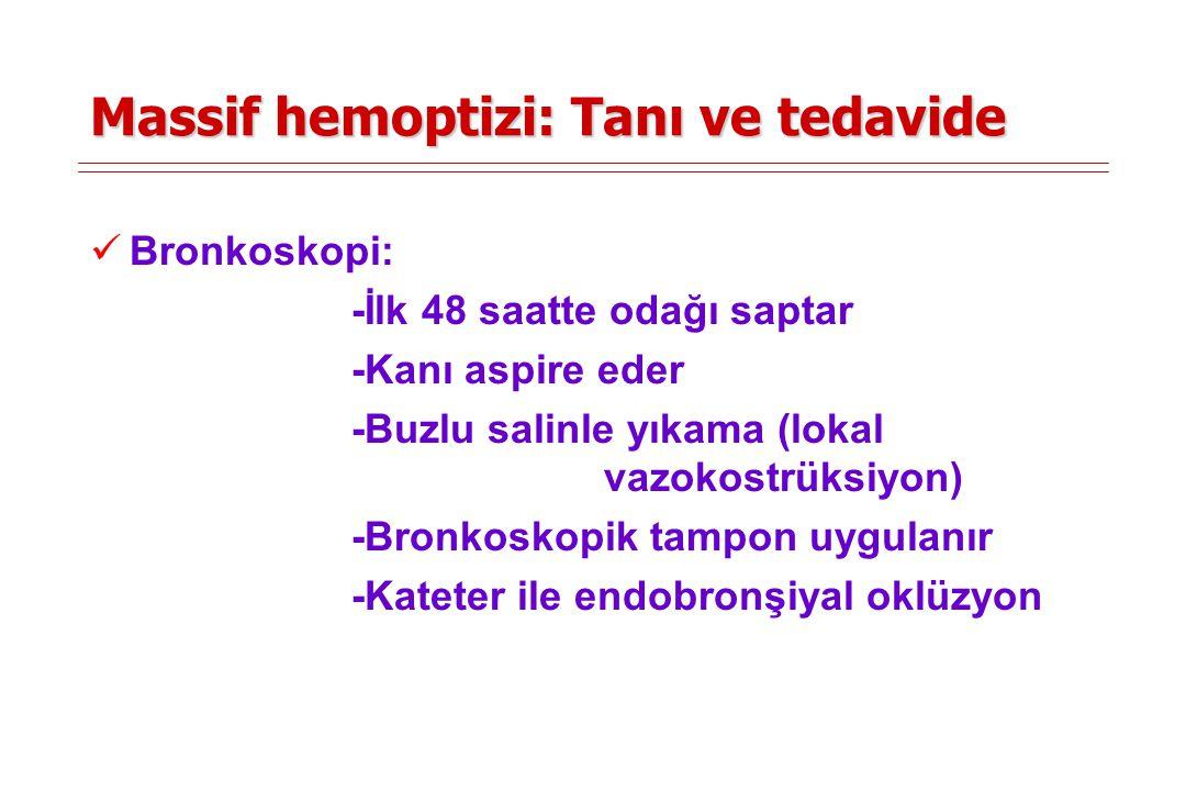 Massif hemoptizi: Tanı ve tedavide