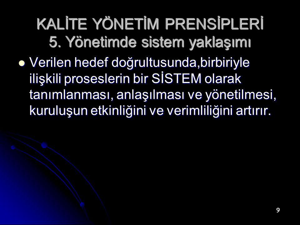 KALİTE YÖNETİM PRENSİPLERİ 5. Yönetimde sistem yaklaşımı