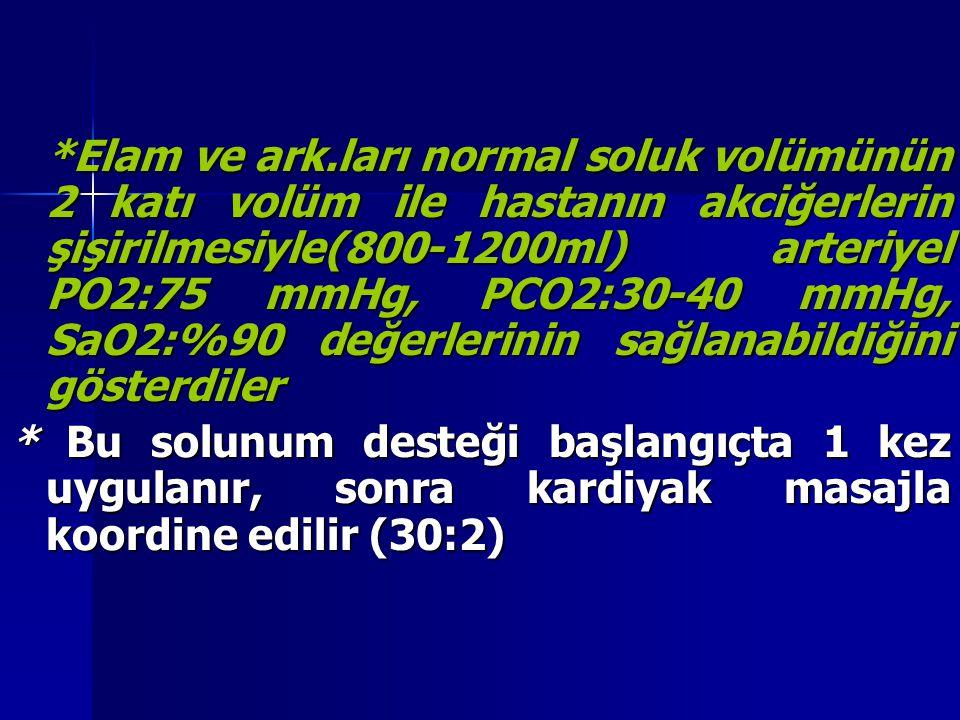 *Elam ve ark.ları normal soluk volümünün 2 katı volüm ile hastanın akciğerlerin şişirilmesiyle(800-1200ml) arteriyel PO2:75 mmHg, PCO2:30-40 mmHg, SaO2:%90 değerlerinin sağlanabildiğini gösterdiler