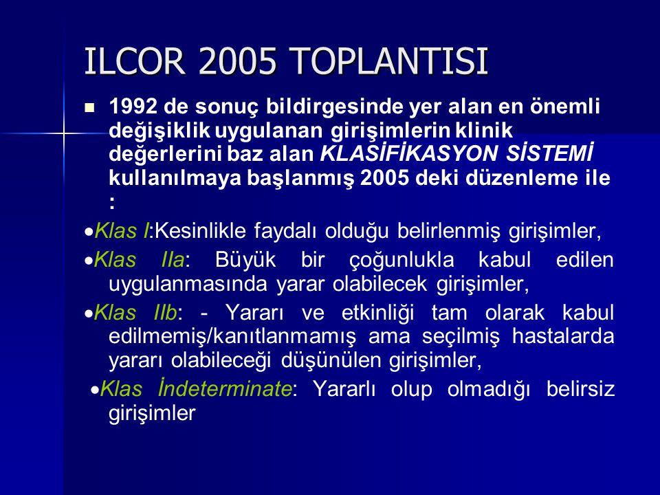 ILCOR 2005 TOPLANTISI