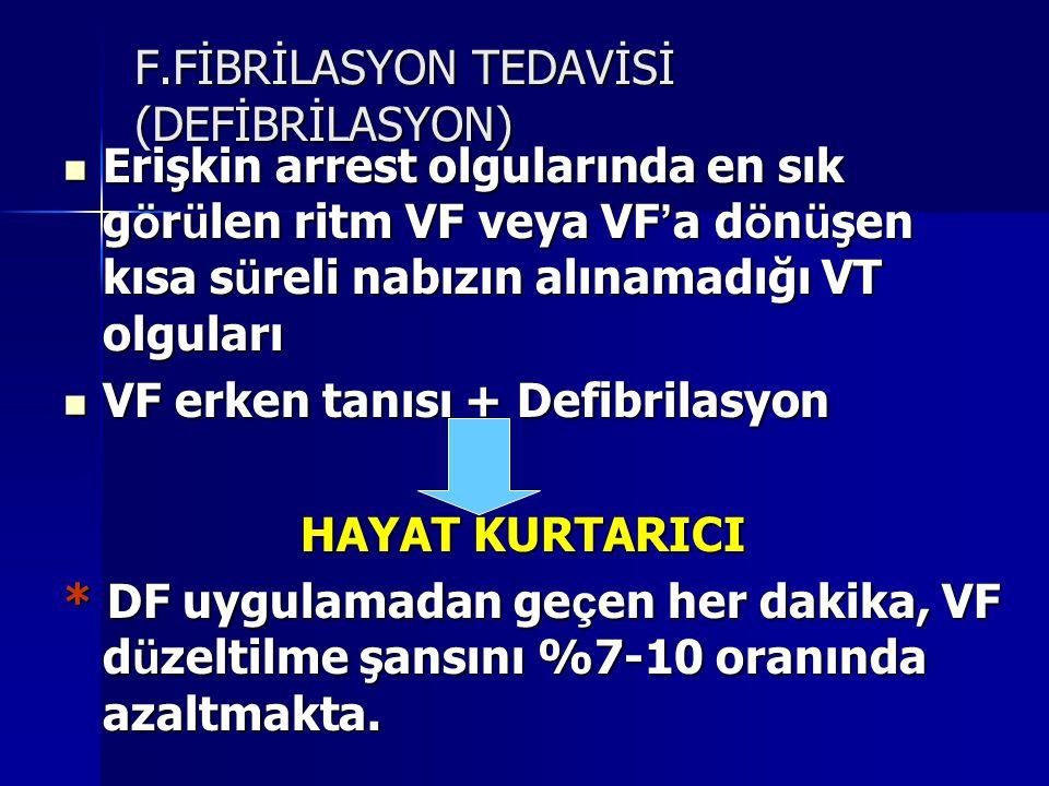 F.FİBRİLASYON TEDAVİSİ (DEFİBRİLASYON)