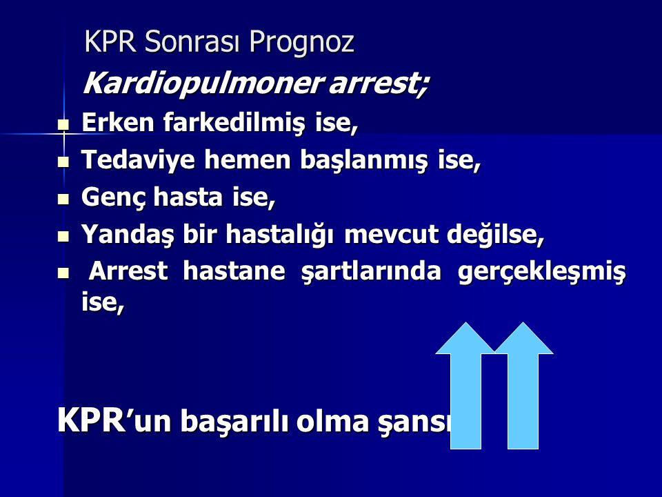 KPR'un başarılı olma şansı