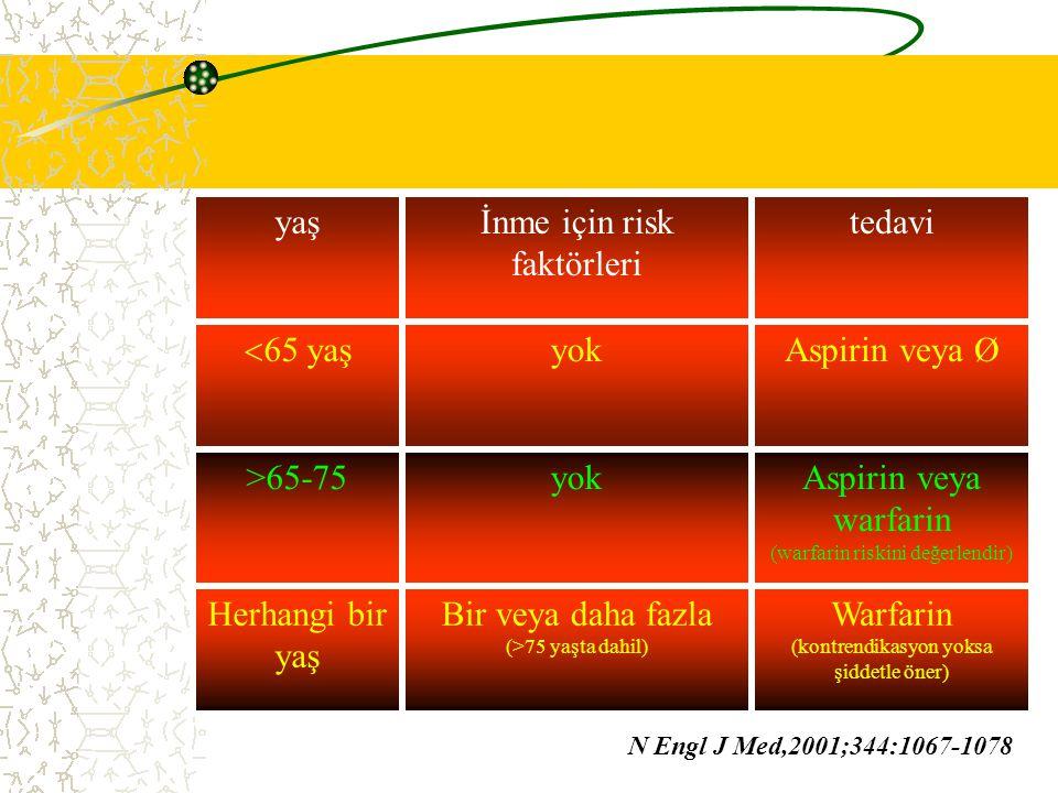 Warfarin (kontrendikasyon yoksa şiddetle öner) Bir veya daha fazla