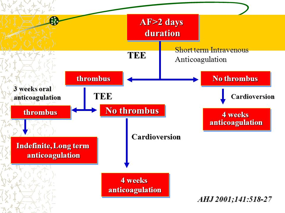 AF>2 days duration No thrombus
