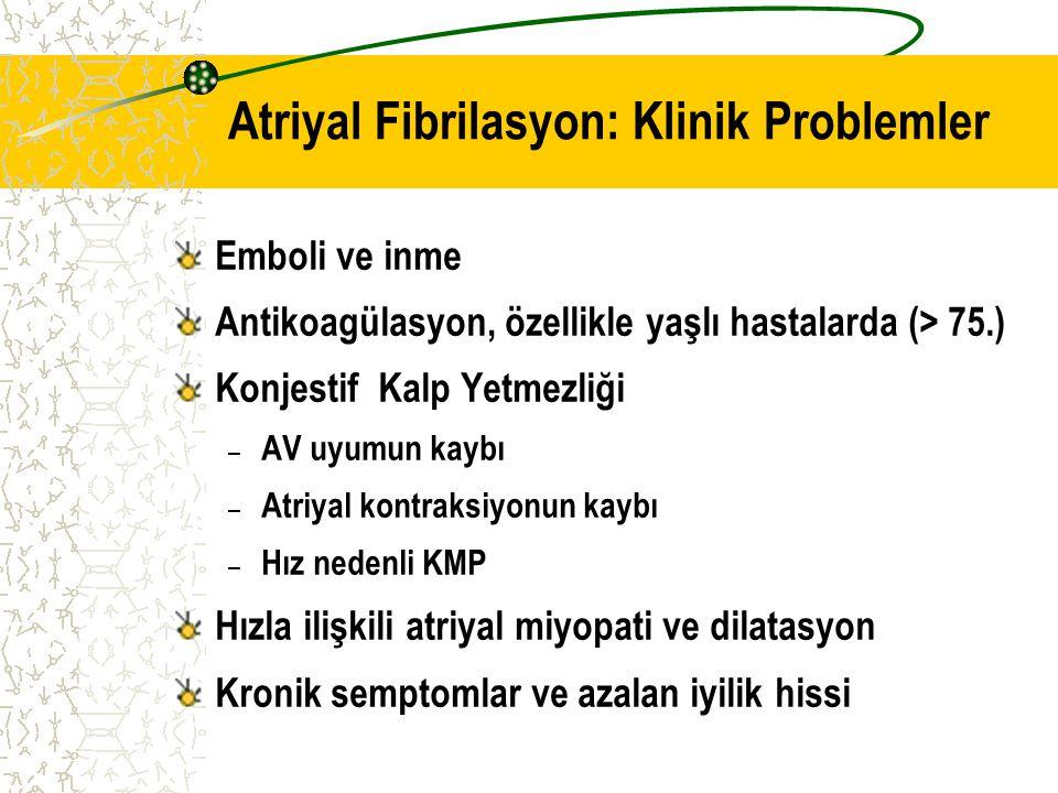 Atriyal Fibrilasyon: Klinik Problemler
