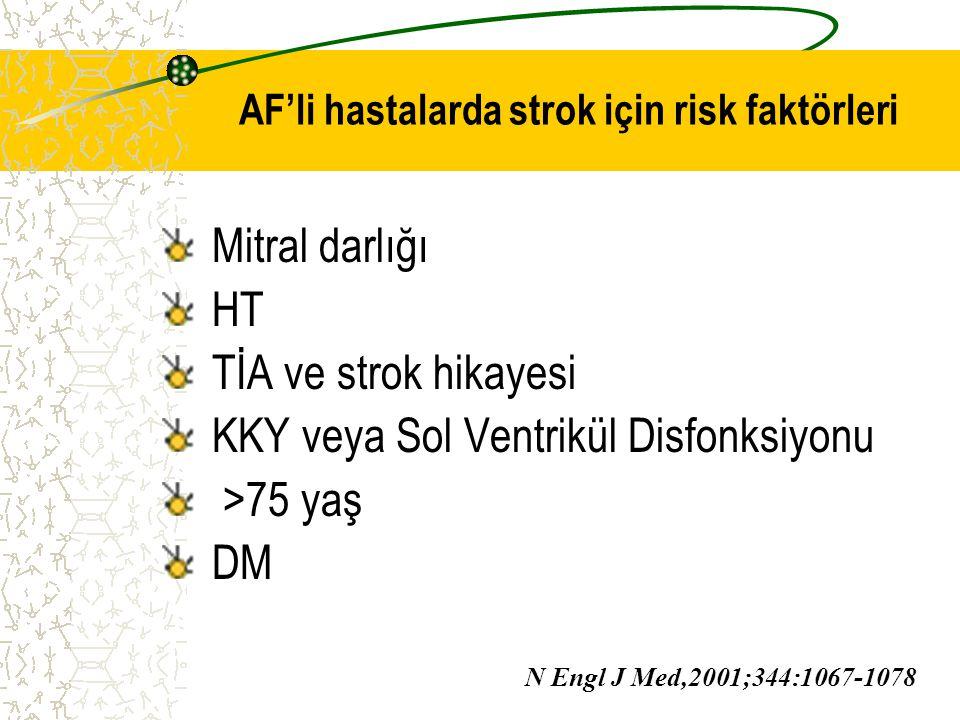 AF'li hastalarda strok için risk faktörleri