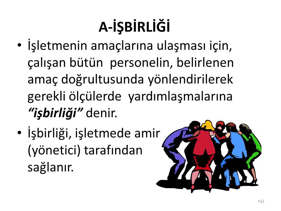 A-İŞBİRLİĞİ