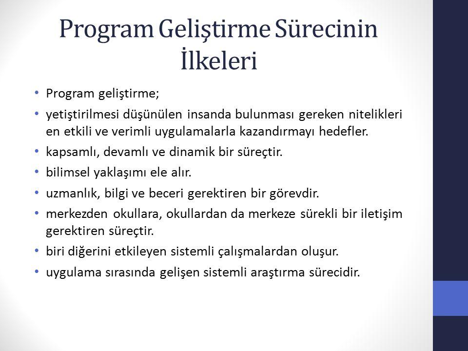 Program Geliştirme Sürecinin İlkeleri