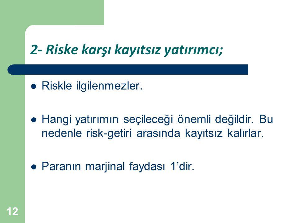 2- Riske karşı kayıtsız yatırımcı;