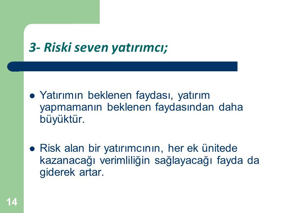 3- Riski seven yatırımcı;