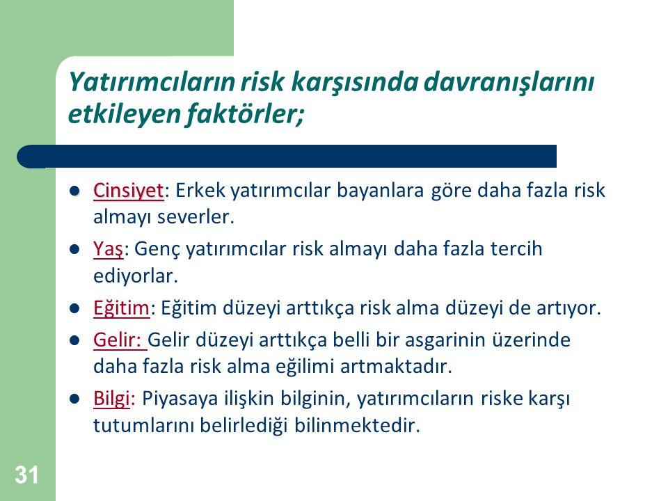 Yatırımcıların risk karşısında davranışlarını etkileyen faktörler;